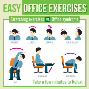 Figure simple office exercises done which can done at workplace